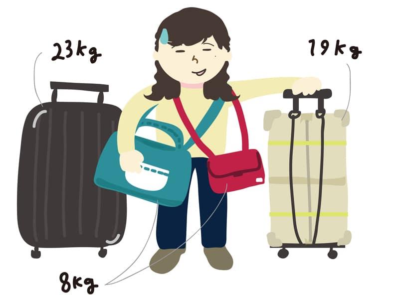 機内持ち込みスーツケース
