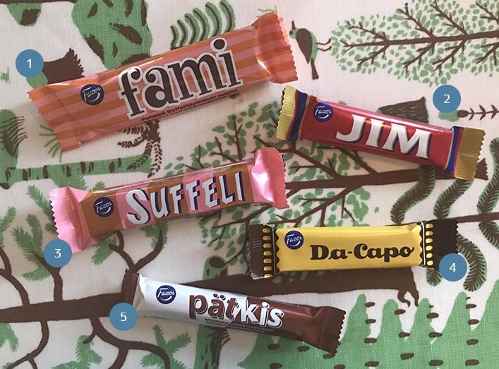 fazer チョコレート 安い