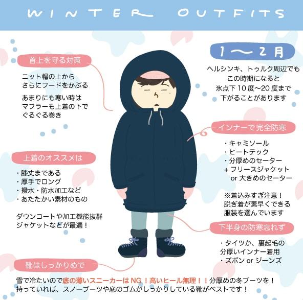 フィンランド 冬服